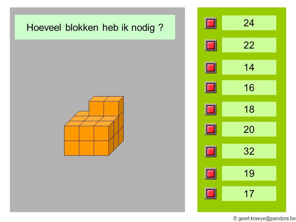 © geert.kraeye@pandora.be 24 22 14 16 18 20 32 19 17 Hoeveel blokken heb ik nodig ?