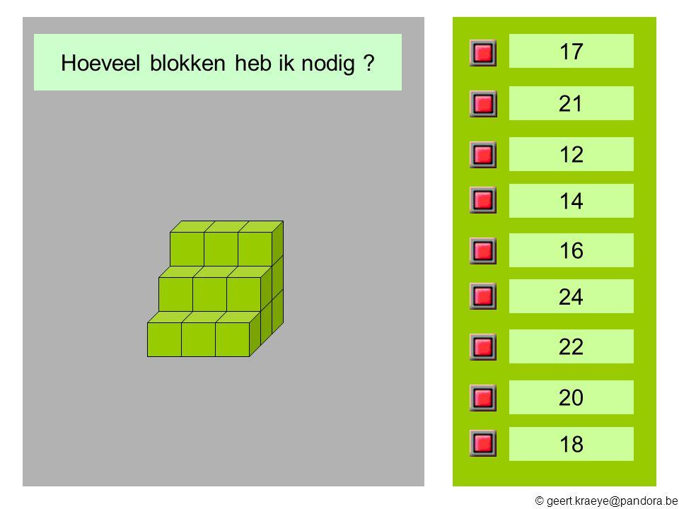 © geert.kraeye@pandora.be 17 21 12 14 16 24 22 20 18 Hoeveel blokken heb ik nodig ?