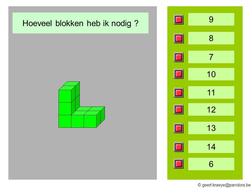 © geert.kraeye@pandora.be 9 8 7 10 11 12 13 14 6 Hoeveel blokken heb ik nodig ?