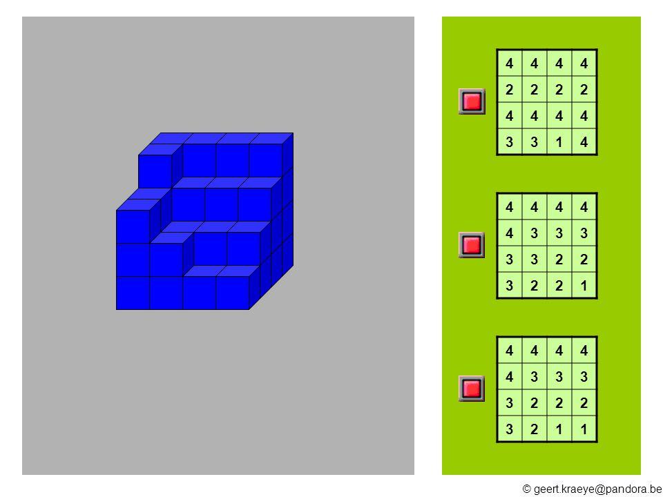 © geert.kraeye@pandora.be 25 23 20 15 16 24 22 18 19 Hoeveel blokken heb ik nodig ?