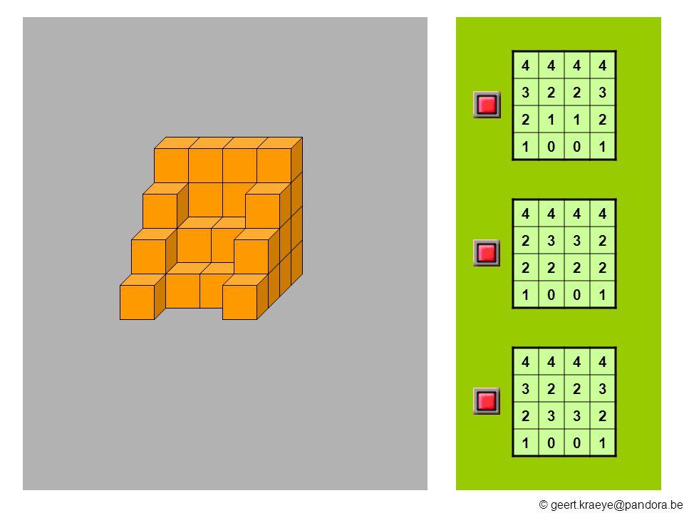 © geert.kraeye@pandora.be 15 16 17 18 19 10 13 20 12 Hoeveel blokken heb ik nodig ?