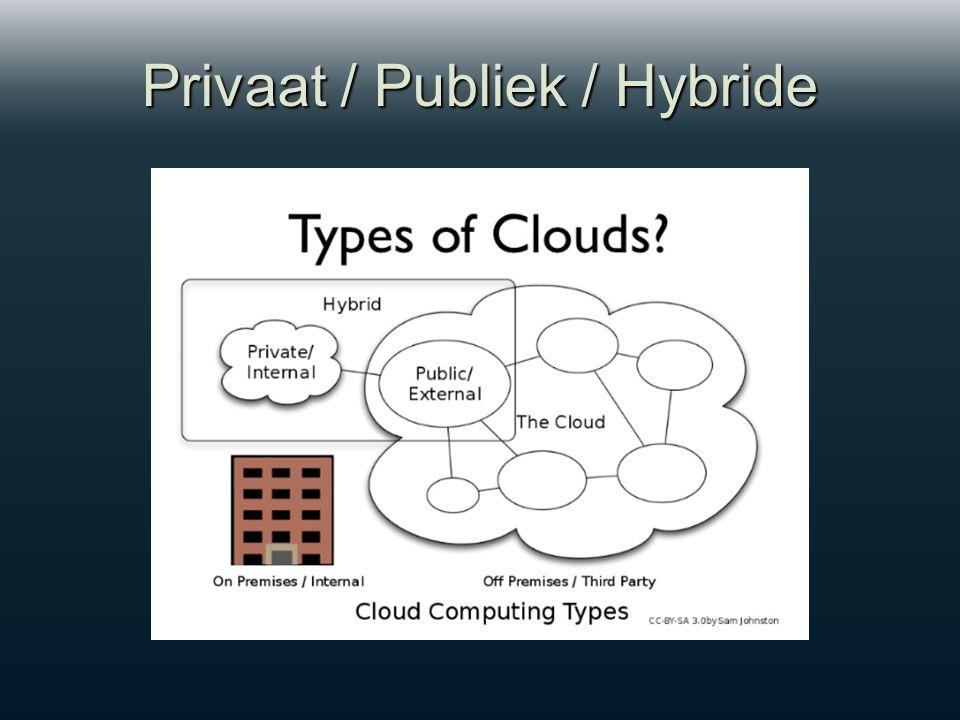 Privaat / Publiek / Hybride