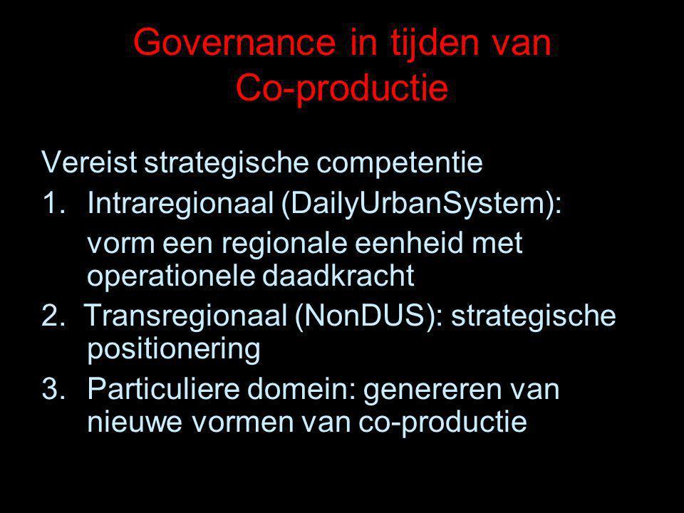 Governance in tijden van Co-productie Vereist strategische competentie 1.Intraregionaal (DailyUrbanSystem): vorm een regionale eenheid met operationele daadkracht 2.