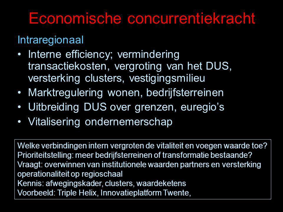 Economische concurrentiekracht Intraregionaal Interne efficiency; vermindering transactiekosten, vergroting van het DUS, versterking clusters, vestigi