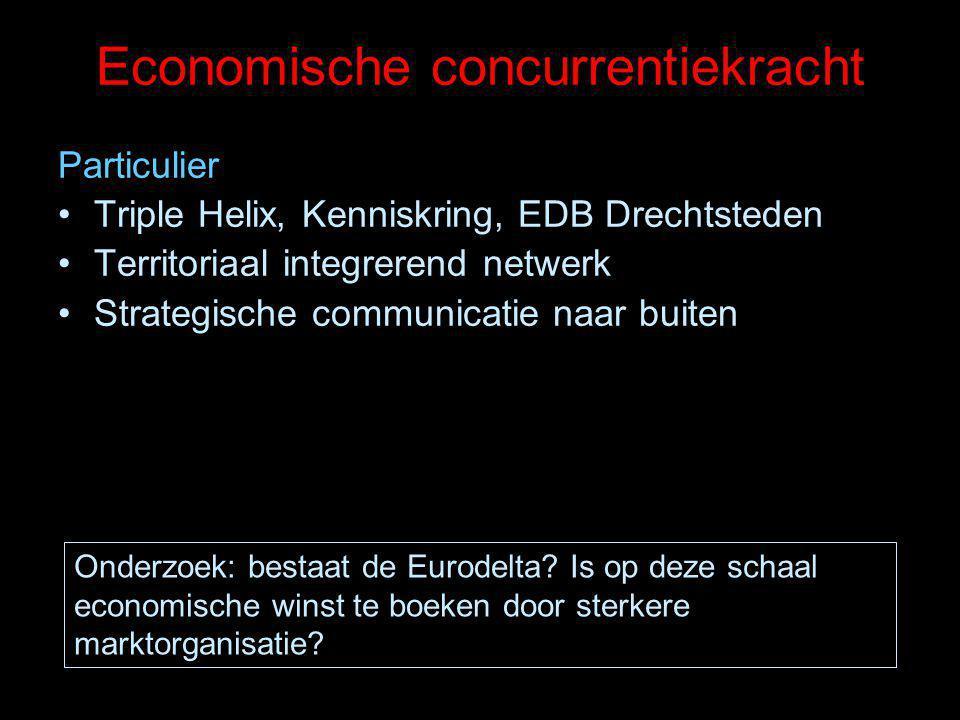 Economische concurrentiekracht Particulier Triple Helix, Kenniskring, EDB Drechtsteden Territoriaal integrerend netwerk Strategische communicatie naar buiten Onderzoek: bestaat de Eurodelta.