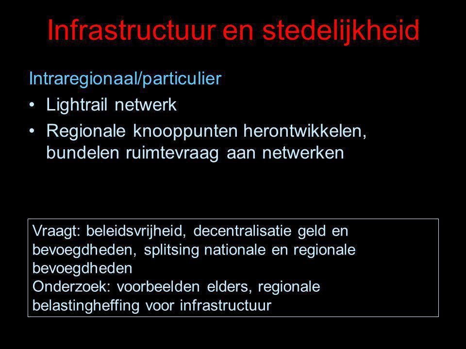 Infrastructuur en stedelijkheid Intraregionaal/particulier Lightrail netwerk Regionale knooppunten herontwikkelen, bundelen ruimtevraag aan netwerken Vraagt: beleidsvrijheid, decentralisatie geld en bevoegdheden, splitsing nationale en regionale bevoegdheden Onderzoek: voorbeelden elders, regionale belastingheffing voor infrastructuur