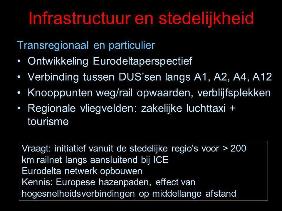 Infrastructuur en stedelijkheid Transregionaal en particulier Ontwikkeling Eurodeltaperspectief Verbinding tussen DUS'sen langs A1, A2, A4, A12 Knooppunten weg/rail opwaarden, verblijfsplekken Regionale vliegvelden: zakelijke luchttaxi + tourisme Vraagt: initiatief vanuit de stedelijke regio's voor > 200 km railnet langs aansluitend bij ICE Eurodelta netwerk opbouwen Kennis: Europese hazenpaden, effect van hogesnelheidsverbindingen op middellange afstand