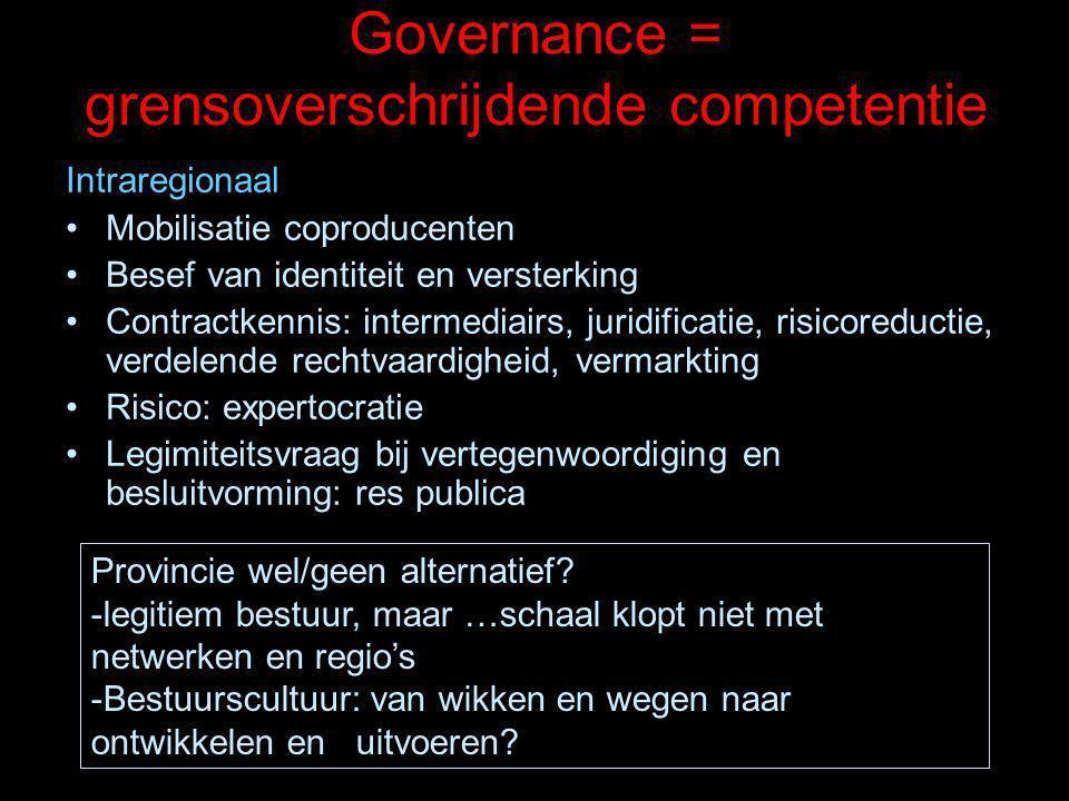 Governance = grensoverschrijdende competentie Intraregionaal Mobilisatie coproducenten Besef van identiteit en versterking Contractkennis: intermediai