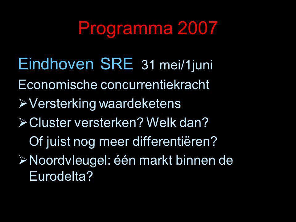 Programma 2007 Eindhoven SRE 31 mei/1juni Economische concurrentiekracht  Versterking waardeketens  Cluster versterken? Welk dan? Of juist nog meer