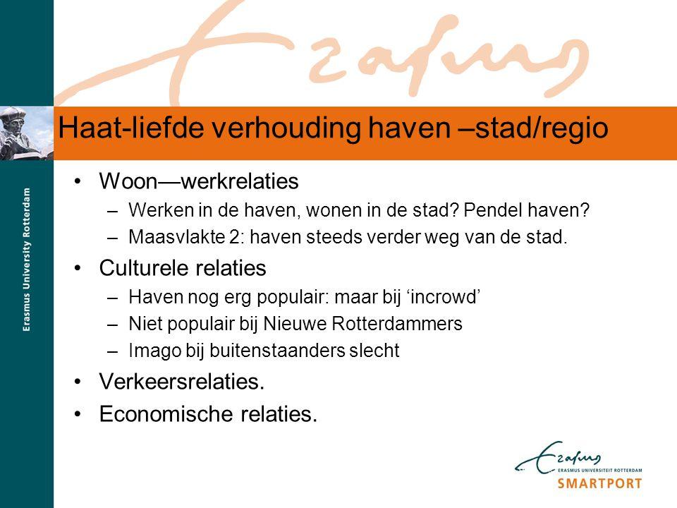 S M A R T P O R T Inkoop hoogw.dienstverlening door bedrijfstakken in de Rotterdamse haven (mln euro, 2010).