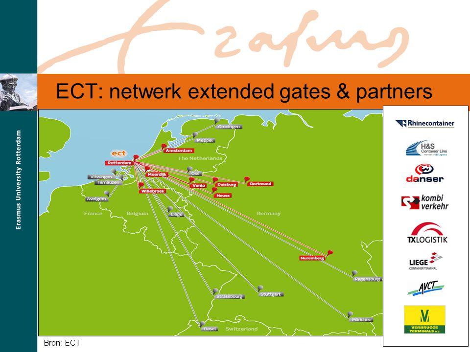 S M A R T P O R T ECT: netwerk extended gates & partners Bron: ECT