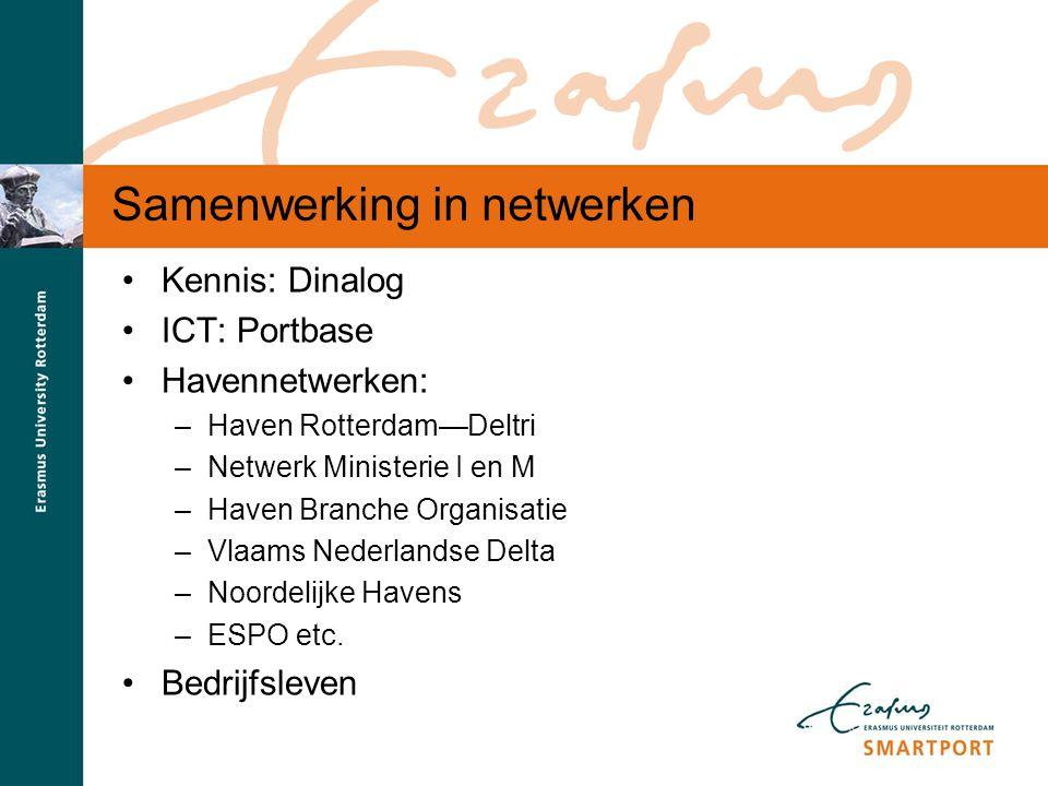 S M A R T P O R T Samenwerking in netwerken Kennis: Dinalog ICT: Portbase Havennetwerken: –Haven Rotterdam—Deltri –Netwerk Ministerie I en M –Haven Br