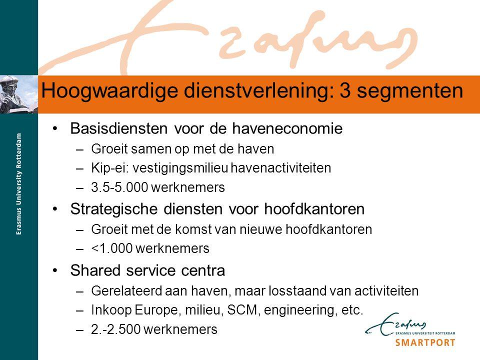 S M A R T P O R T Hoogwaardige dienstverlening: 3 segmenten Basisdiensten voor de haveneconomie –Groeit samen op met de haven –Kip-ei: vestigingsmilie