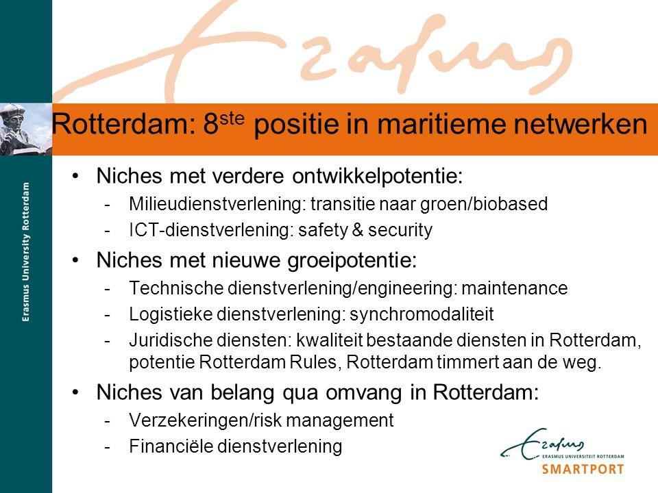 S M A R T P O R T Rotterdam: 8 ste positie in maritieme netwerken Niches met verdere ontwikkelpotentie: -Milieudienstverlening: transitie naar groen/b