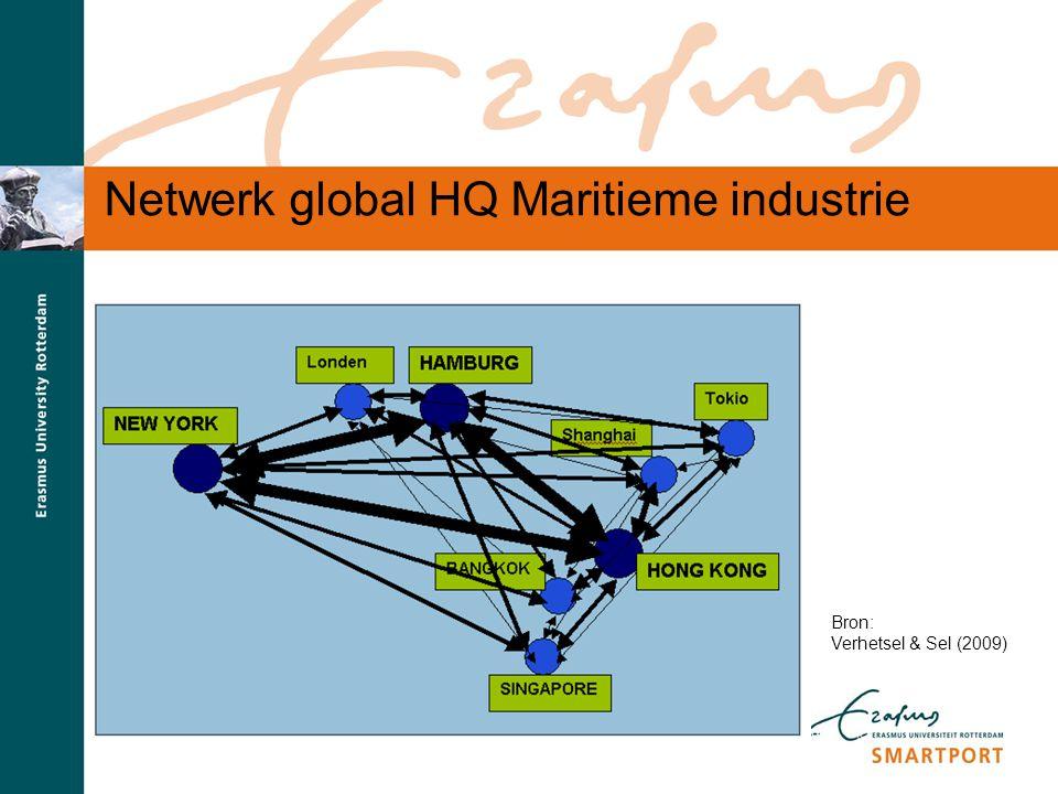 S M A R T P O R T Netwerk global HQ Maritieme industrie Bron: Verhetsel & Sel (2009)