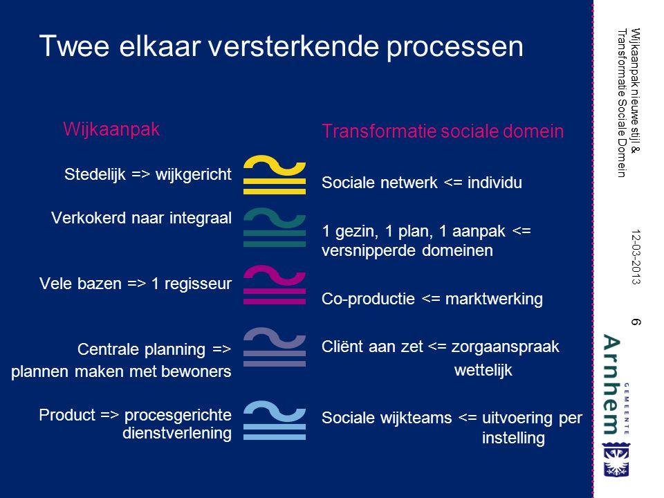 Wijkaanpak nieuwe stijl & Transformatie Sociale Domein 6 Twee elkaar versterkende processen Wijkaanpak Stedelijk => wijkgericht Verkokerd naar integra