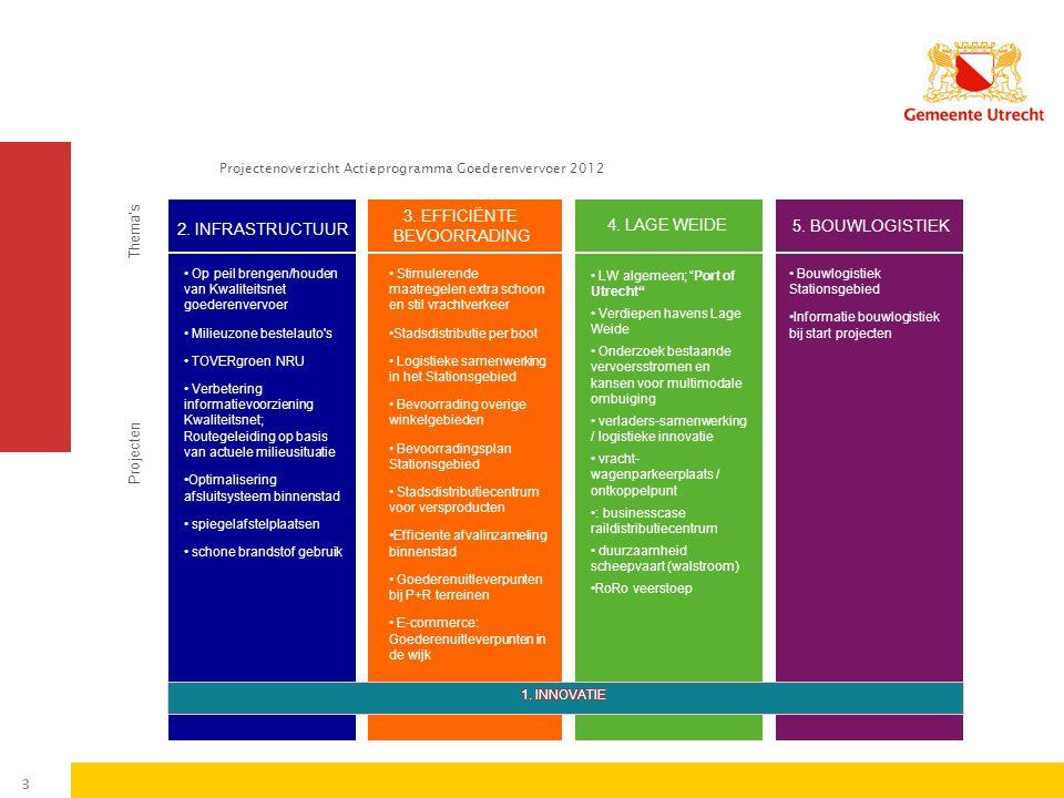 duurzame stadsdistributie samenwerking bedrijven en gemeente Vanuit de gemeente willen we schoner en minder vrachtverkeer in de binnenstad.