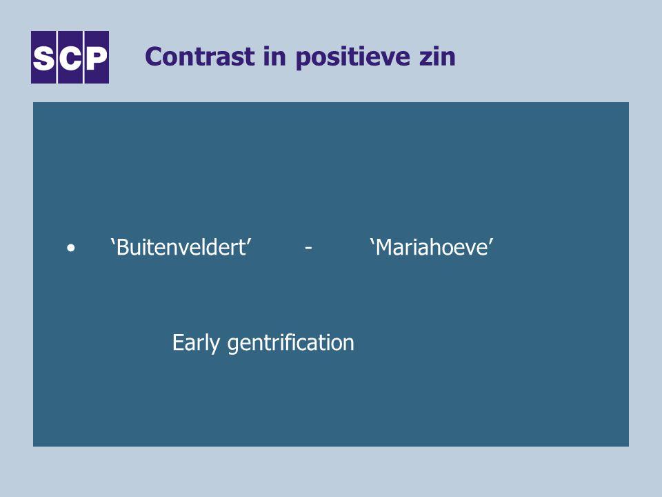 Contrast in positieve zin 'Buitenveldert'-'Mariahoeve' Early gentrification