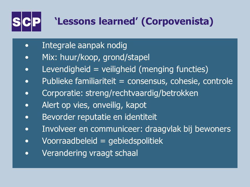 'Lessons learned' (Corpovenista) Integrale aanpak nodig Mix: huur/koop, grond/stapel Levendigheid = veiligheid (menging functies) Publieke familiarite