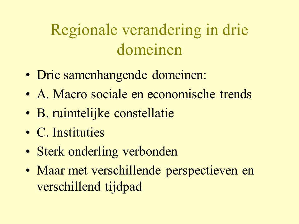Regionale verandering in drie domeinen Drie samenhangende domeinen: A.
