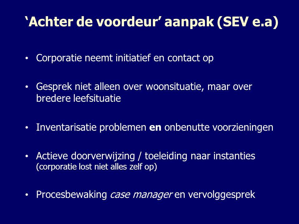 'Achter de voordeur' aanpak (SEV e.a) Corporatie neemt initiatief en contact op Gesprek niet alleen over woonsituatie, maar over bredere leefsituatie