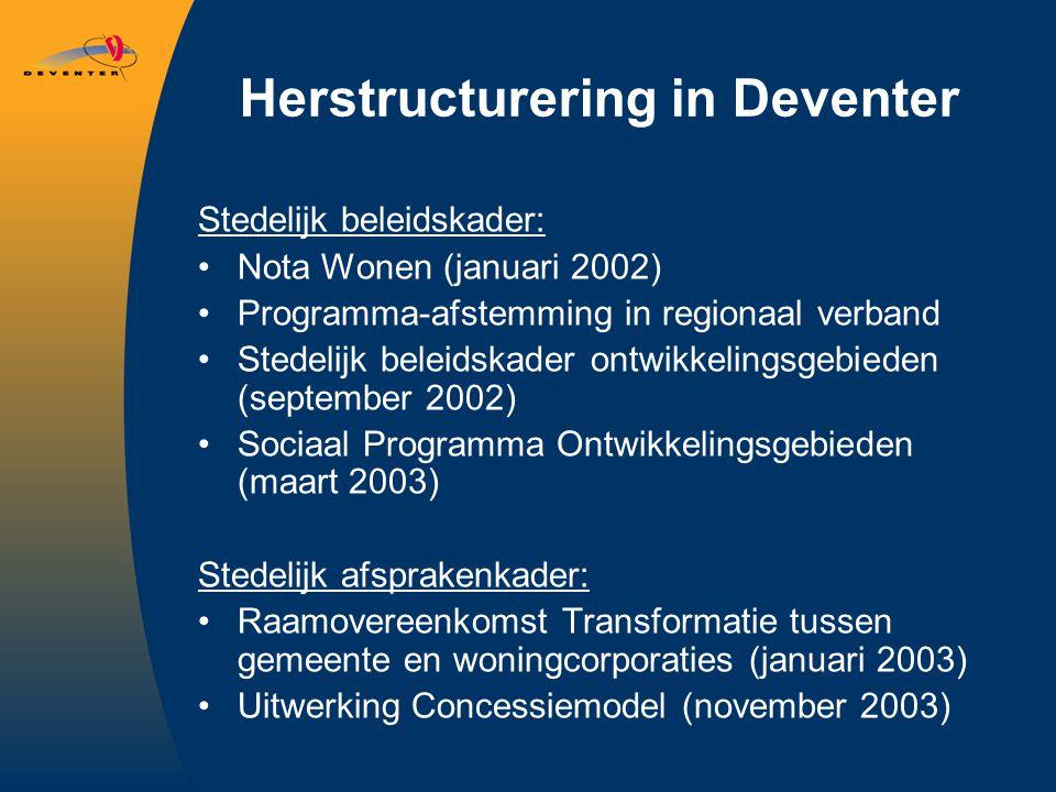 Herstructurering in Deventer Stedelijk beleidskader: Nota Wonen (januari 2002) Programma-afstemming in regionaal verband Stedelijk beleidskader ontwik