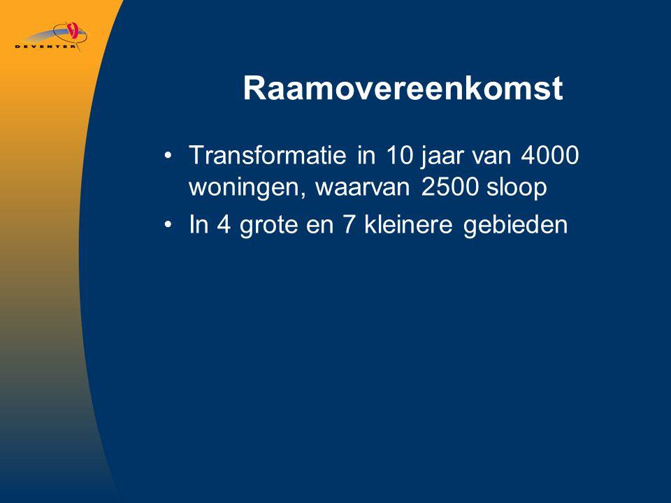 Raamovereenkomst Transformatie in 10 jaar van 4000 woningen, waarvan 2500 sloop In 4 grote en 7 kleinere gebieden