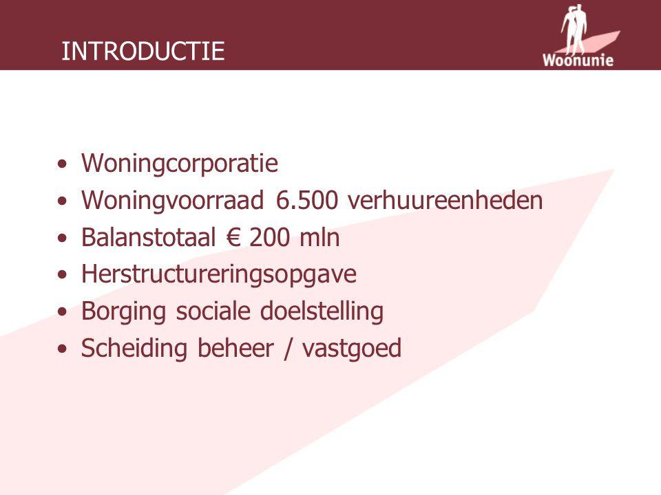 INTRODUCTIE Woningcorporatie Woningvoorraad 6.500 verhuureenheden Balanstotaal € 200 mln Herstructureringsopgave Borging sociale doelstelling Scheiding beheer / vastgoed