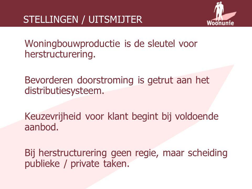 STELLINGEN / UITSMIJTER Woningbouwproductie is de sleutel voor herstructurering.