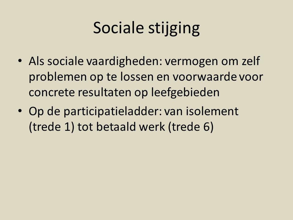 Sociale stijging Als sociale vaardigheden: vermogen om zelf problemen op te lossen en voorwaarde voor concrete resultaten op leefgebieden Op de partic