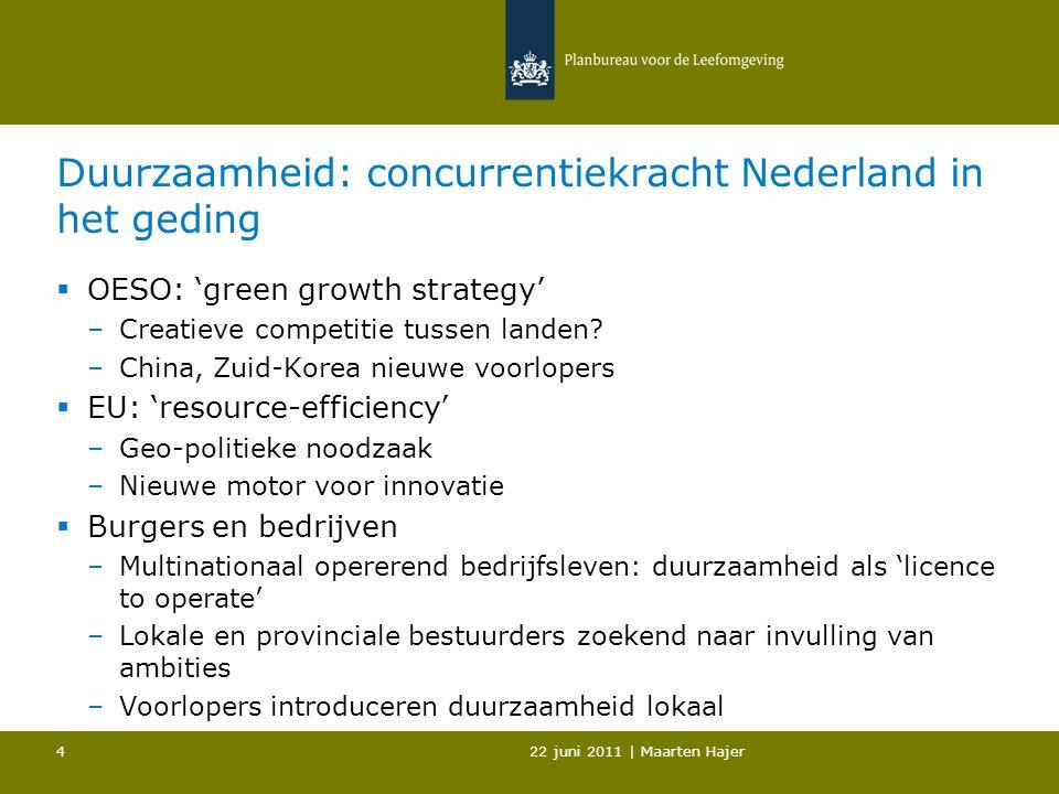 22 juni 2011 | Maarten Hajer 4 Duurzaamheid: concurrentiekracht Nederland in het geding  OESO: 'green growth strategy' –Creatieve competitie tussen landen.
