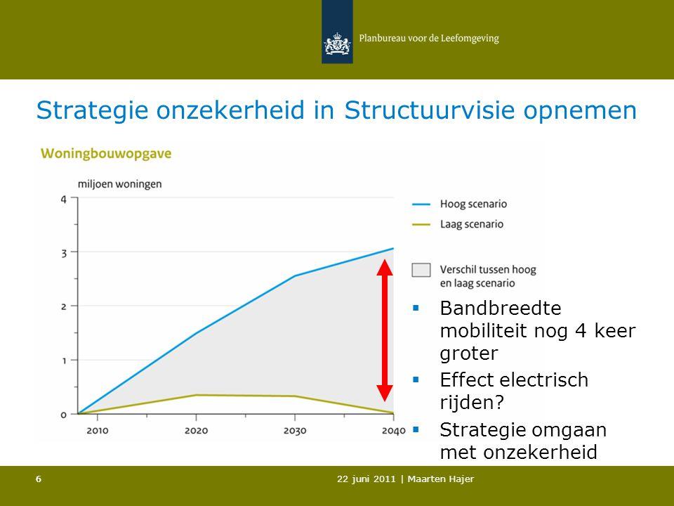 22 juni 2011 | Maarten Hajer 66 Strategie onzekerheid in Structuurvisie opnemen  Bandbreedte mobiliteit nog 4 keer groter  Effect electrisch rijden.