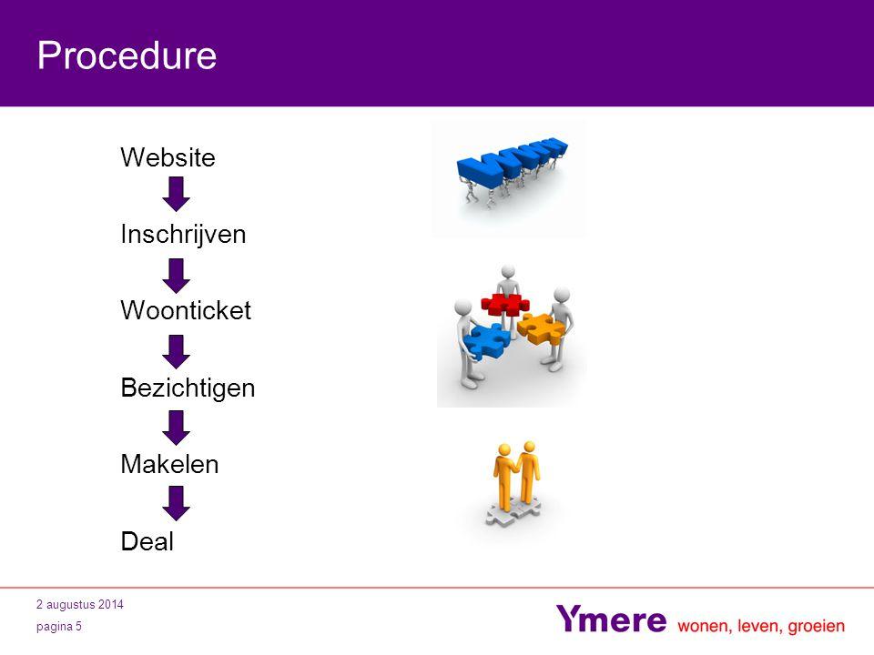 2 augustus 2014 pagina 5 Procedure Website Inschrijven Woonticket Bezichtigen Makelen Deal