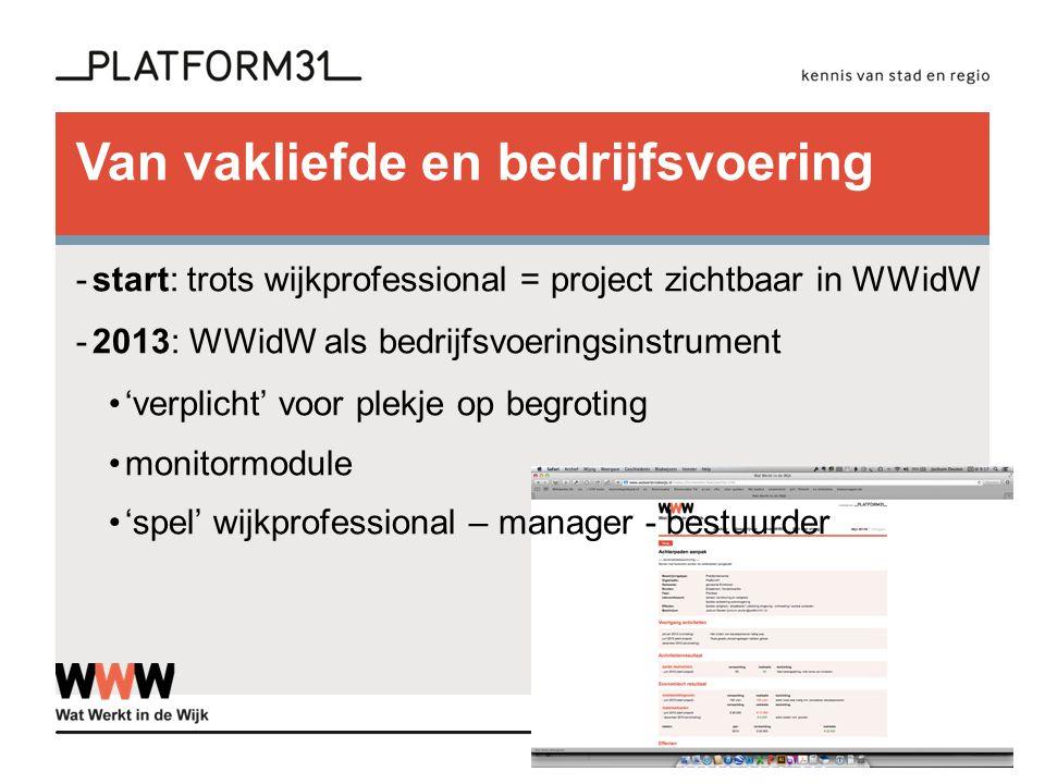 Van vakliefde en bedrijfsvoering -start: trots wijkprofessional = project zichtbaar in WWidW -2013: WWidW als bedrijfsvoeringsinstrument 'verplicht' voor plekje op begroting monitormodule 'spel' wijkprofessional – manager - bestuurder