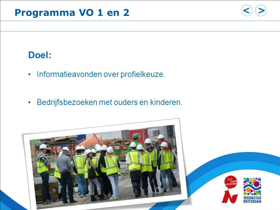 Programma VO 1 en 2 Doel: Informatieavonden over profielkeuze.