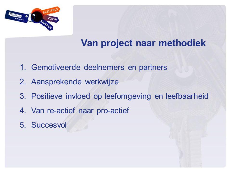 Van project naar methodiek 1.Gemotiveerde deelnemers en partners 2.Aansprekende werkwijze 3.Positieve invloed op leefomgeving en leefbaarheid 4.Van re