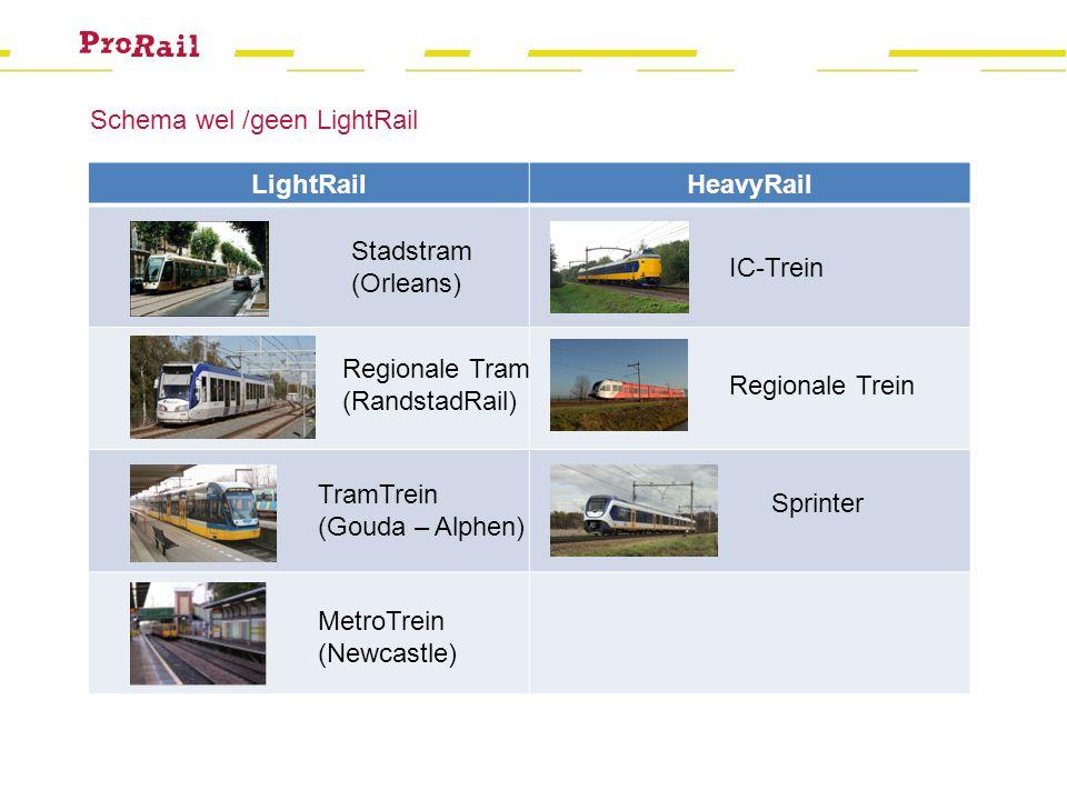 LightRailHeavyRail Schema wel /geen LightRail Regionale Tram (RandstadRail) Regionale Trein TramTrein (Gouda – Alphen) Stadstram (Orleans) IC-Trein Me