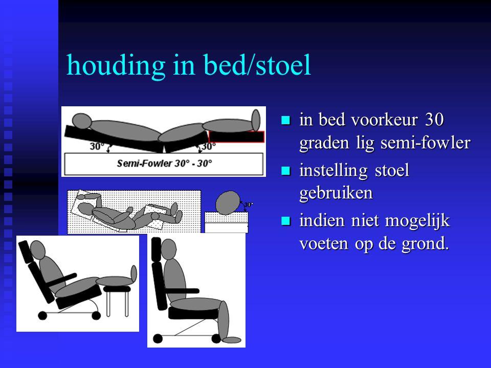 houding in bed/stoel in bed voorkeur 30 graden lig semi-fowler instelling stoel gebruiken indien niet mogelijk voeten op de grond.