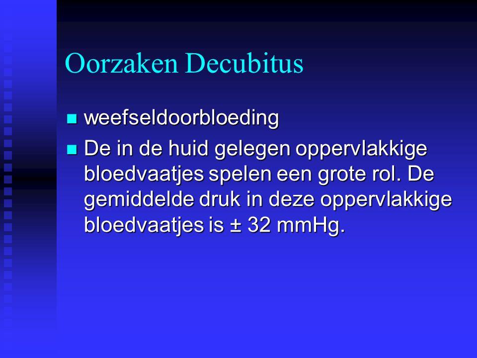 Oorzaken Decubitus weefseldoorbloeding weefseldoorbloeding De in de huid gelegen oppervlakkige bloedvaatjes spelen een grote rol. De gemiddelde druk i