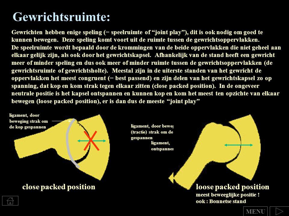 ligament, door beweging (tractie) strak om de kop gespannen ligament, door beweging strak om de kop gespannen ligament, ontspannen Gewrichtsruimte: ME