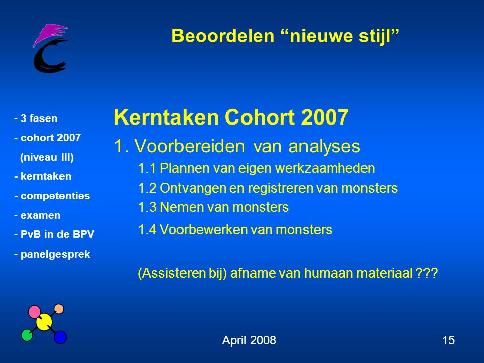 Beoordelen nieuwe stijl - 3 fasen - cohort 2007 (niveau III) - kerntaken - competenties - examen - PvB in de BPV - panelgesprek April 200815 Kerntaken Cohort 2007 1.