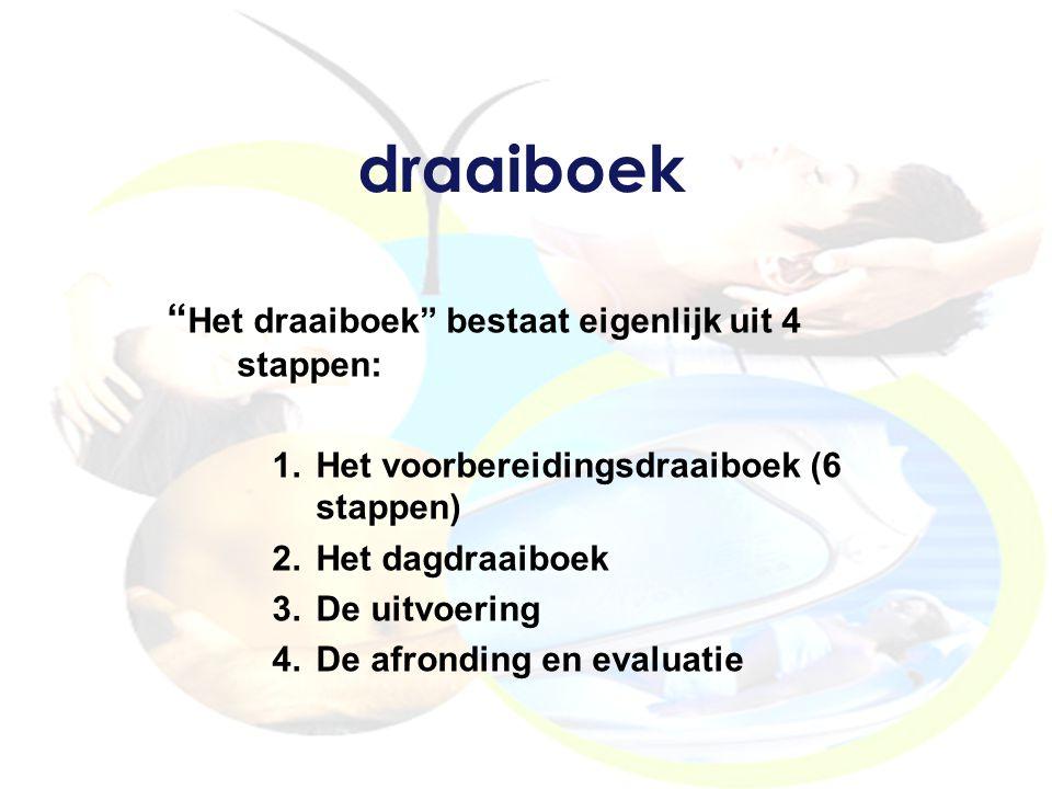 """draaiboek """" Het draaiboek"""" bestaat eigenlijk uit 4 stappen: 1.Het voorbereidingsdraaiboek (6 stappen) 2.Het dagdraaiboek 3.De uitvoering 4.De afrondin"""
