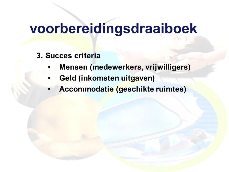 voorbereidingsdraaiboek 3. Succes criteria Mensen (medewerkers, vrijwilligers) Geld (inkomsten uitgaven) Accommodatie (geschikte ruimtes)