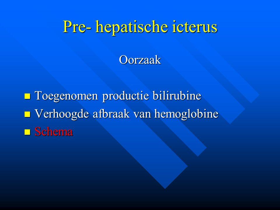 Pre- hepatische icterus Oorzaak Toegenomen productie bilirubine Toegenomen productie bilirubine Verhoogde afbraak van hemoglobine Verhoogde afbraak va