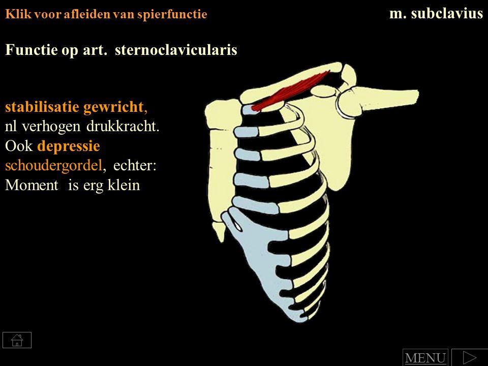 Klik voor afleiden van spierfunctie m.
