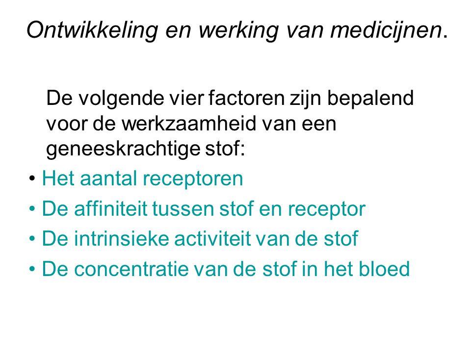 Ontwikkeling en werking van medicijnen. De volgende vier factoren zijn bepalend voor de werkzaamheid van een geneeskrachtige stof: Het aantal receptor