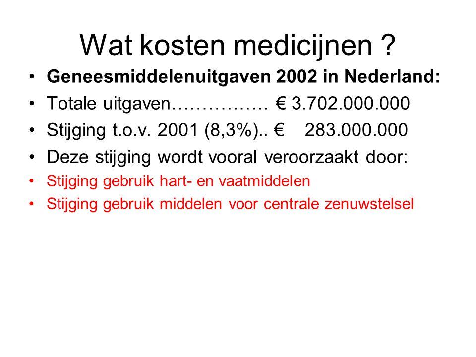 Wat kosten medicijnen ? Geneesmiddelenuitgaven 2002 in Nederland: Totale uitgaven……………. € 3.702.000.000 Stijging t.o.v. 2001 (8,3%).. € 283.000.000 De