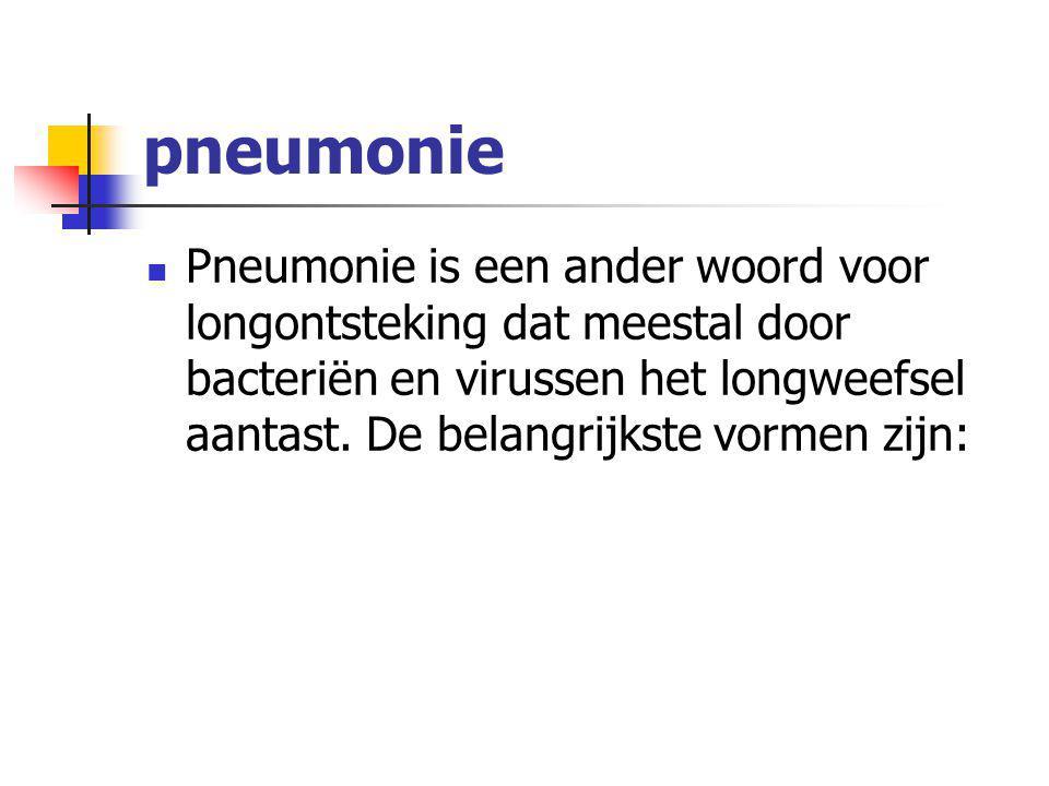 pneumonie Pneumonie is een ander woord voor longontsteking dat meestal door bacteriën en virussen het longweefsel aantast. De belangrijkste vormen zij