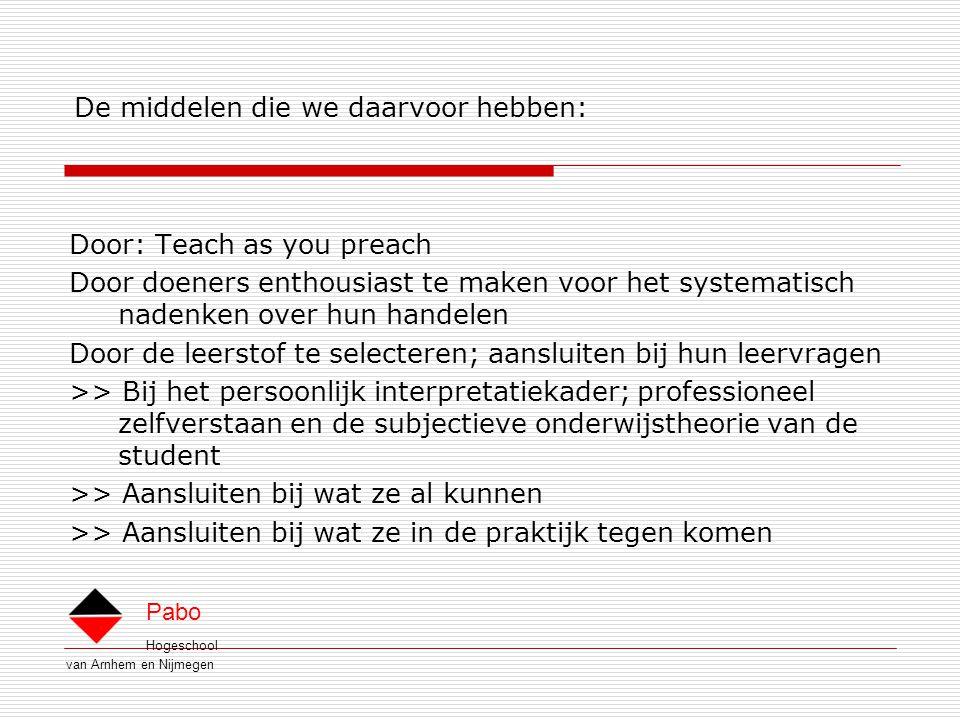 Hogeschool van Arnhem en Nijmegen Pabo De middelen die we daarvoor hebben: Door: Teach as you preach Door doeners enthousiast te maken voor het systematisch nadenken over hun handelen Door de leerstof te selecteren; aansluiten bij hun leervragen >> Bij het persoonlijk interpretatiekader; professioneel zelfverstaan en de subjectieve onderwijstheorie van de student >> Aansluiten bij wat ze al kunnen >> Aansluiten bij wat ze in de praktijk tegen komen