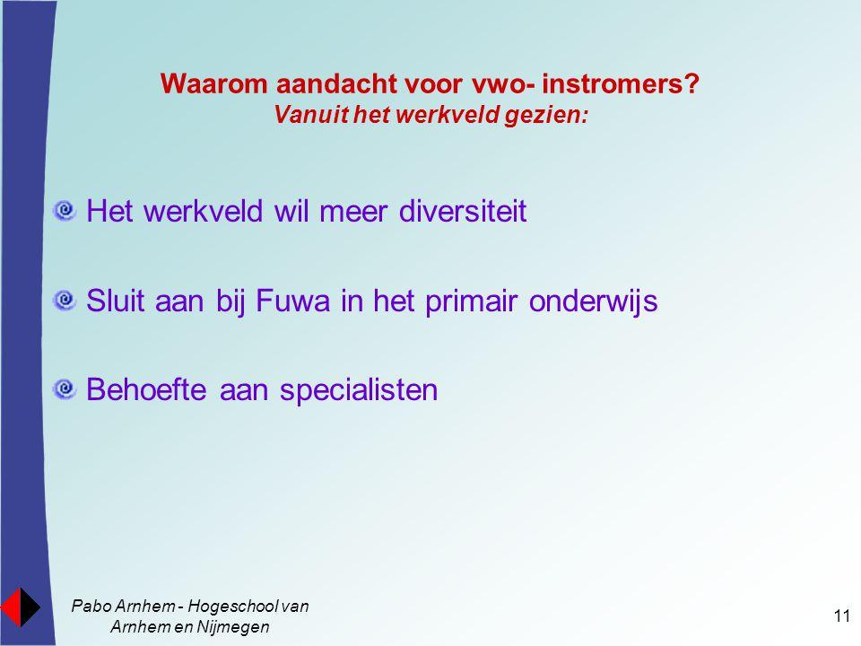 Pabo Arnhem - Hogeschool van Arnhem en Nijmegen 11 Waarom aandacht voor vwo- instromers? Vanuit het werkveld gezien: Het werkveld wil meer diversiteit